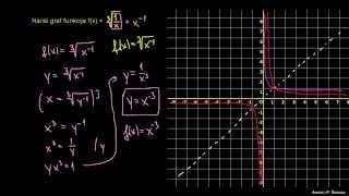 Naloga 4 – korenska funkcija