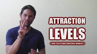HOW TO KNOW IF A GIRL LIKES YOU | HOW TO ACCURATELY MEASURE HER ATTRACTION LEVEL FOR YOU!!!