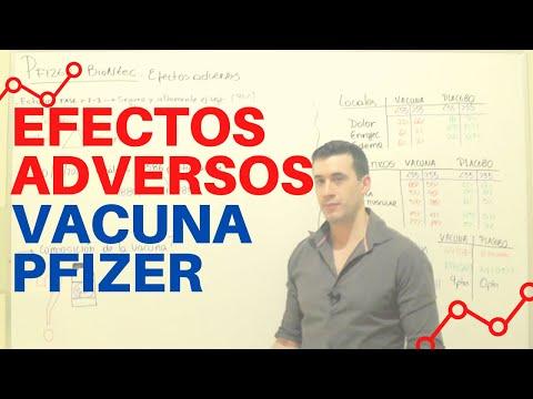 COVID-19 | VACUNA Pfizer COMPUESTOS y EFECTOS ADVERSOS