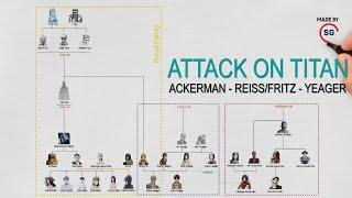 Attack On Titan Relationship of Ackerman - Reiss/Fritz - Yeager PART 1 || Titan World