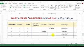 تعرف الفرق بين كل من دوال العد التالية : COUNT / COUNTA / COUNTBLANK