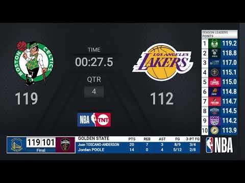 Celtics @ Lakers   NBA on TNT Live Scoreboard