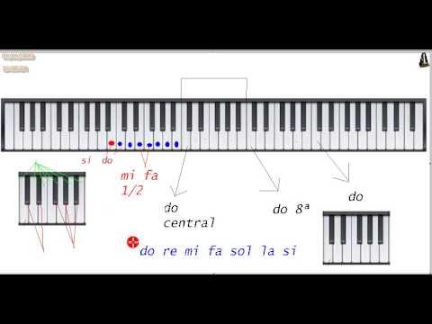 Piano poco a poco. Posición de las notas. Explicación teórica. Notas enarmónicas.