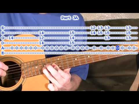 Fur Elise Guitar Tabs Lesson Youtube