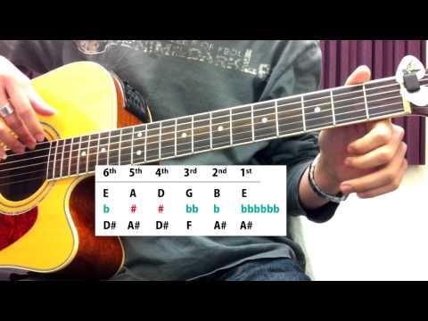 [吉他譜] 2011 Apr. - 關於我愛你 - 1/4