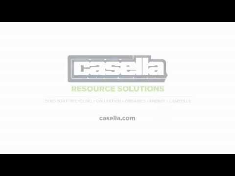 Transforming Waste into Resources