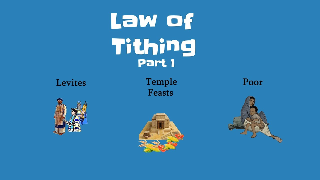 Tithing – Part 1