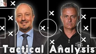NEWCASTLE UNITED VS. MANCHESTER UNITED | TACTICAL ANALYSIS