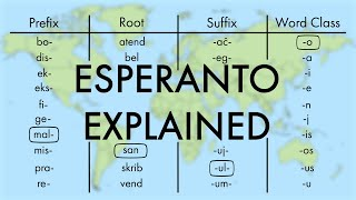 Esperanto Explained