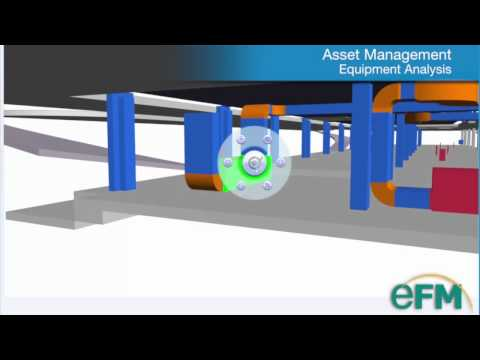 BIM for Facility Management – eFM Solution
