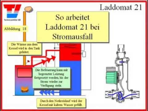 Rücklaufanhebung-Laddomat 21-60 komplett 72°C Effizienzklasse A
