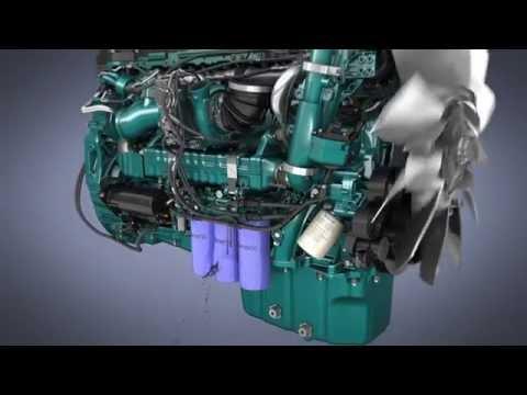 Volvo Trucks Oil Amp Filter System Youtube