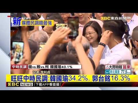最新》旺旺中時民調:韓國瑜34.2%、郭台銘16.3%