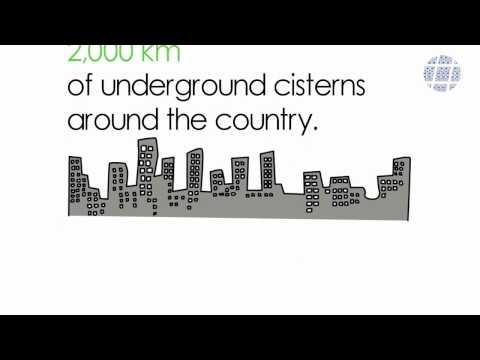 Sponge Cities