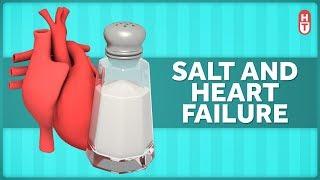 That Low Salt Diet Probably Won't Prevent Heart Failure