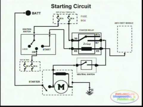 starting system wiring diagram youtube. Black Bedroom Furniture Sets. Home Design Ideas