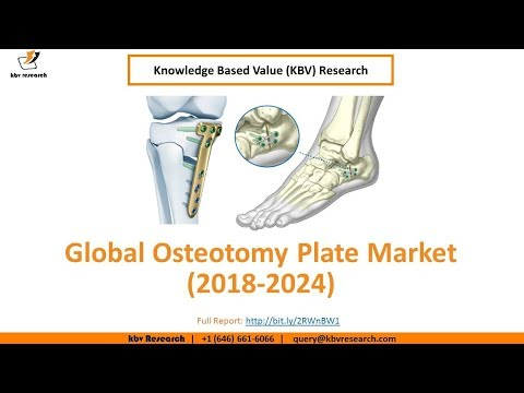 Global Osteotomy Plate Market (2018-2024) - KBV Research