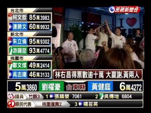 六都選舉-林右昌奪基隆 17年來首位民黨市長-民視新聞