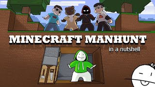 Minecraft Manhunt in a nutshell (Animation)
