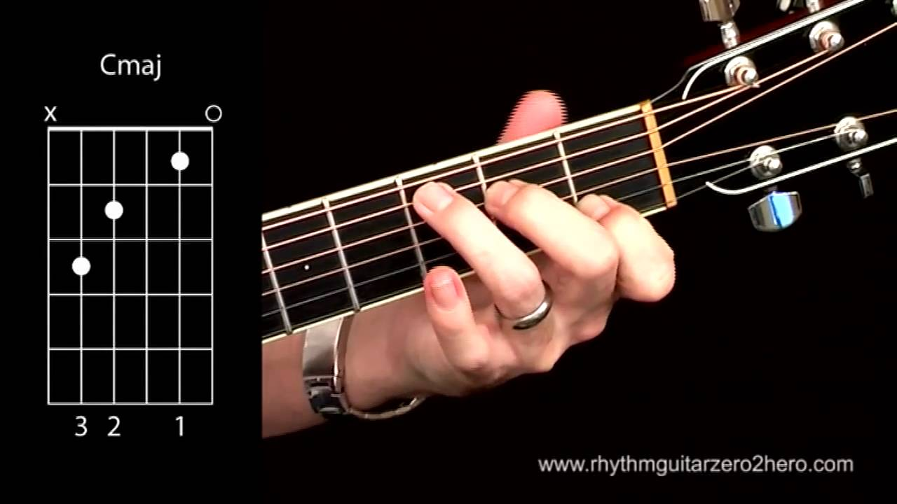 acoustic guitar chords learn to play c major youtube