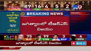 TRS Sanjay Kumar wins against Cong Jeevan Reddy in Jagtial..