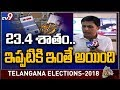 23.4 per cent of polling completed in Telangana: Rajat Kumar