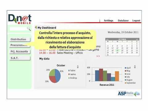Dnet Mobile Erp SaaS di ASP Italia