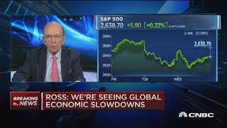 Commerce Secretary Wilbur Ross: We are still 'miles and miles' from a US-China trade deal