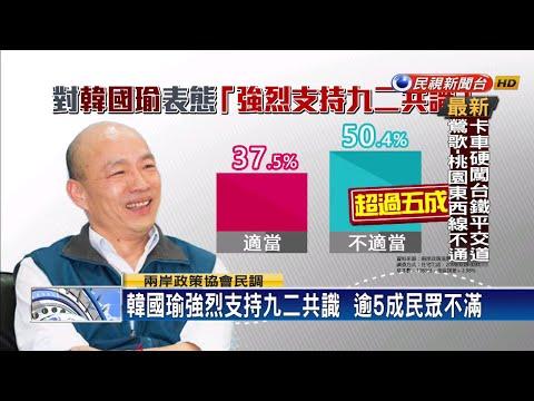 兩岸政策協會民調  蔡賴配贏韓國瑜1%-民視新聞