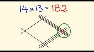 MOŽETE BACITI DIGITRON: Sjajna kineska metoda za množenje brojeva!