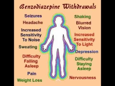 Benzodiazepine Withdrawal Symptoms Benzo Withdrawal