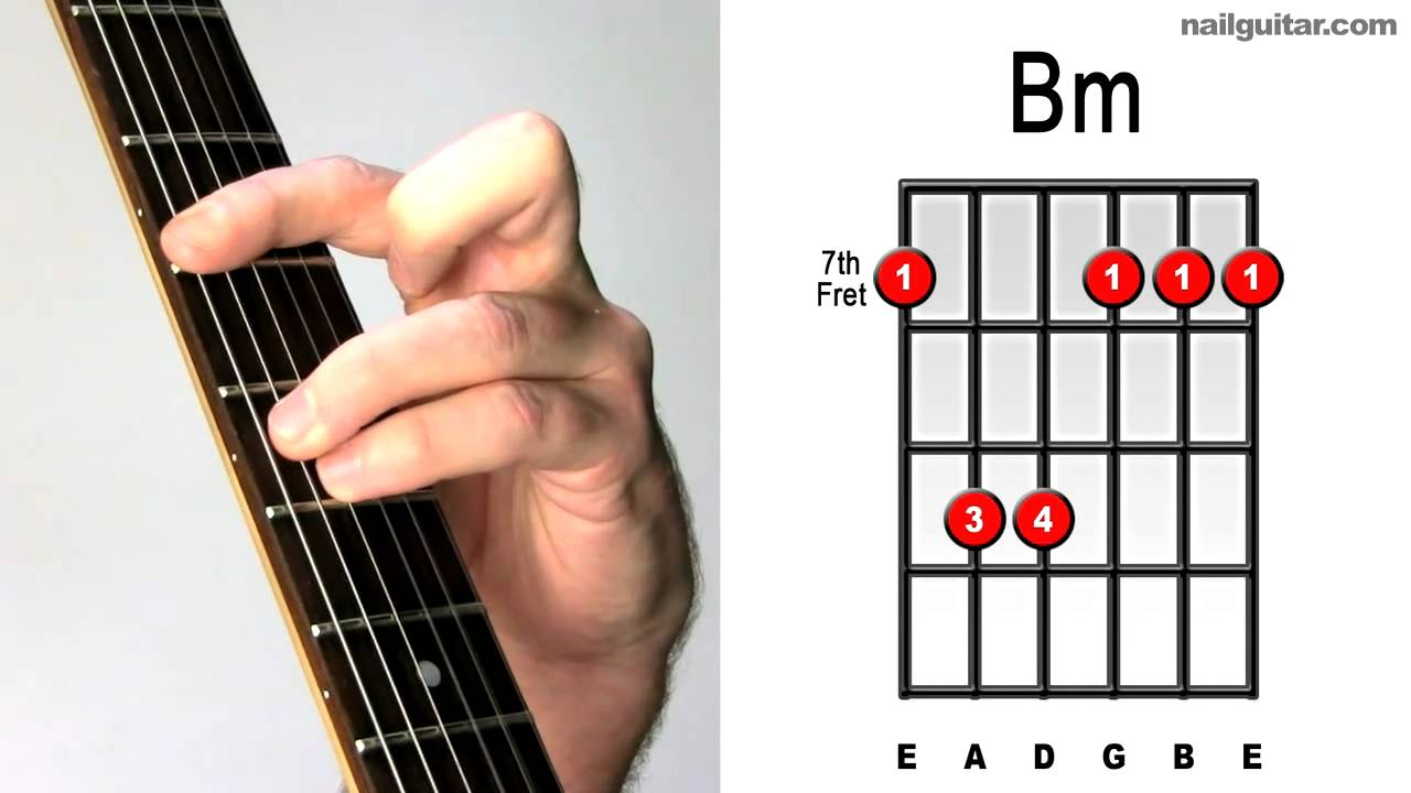 how to play b minor easy guitar chord lesson tutorial for songs by green day the beatles. Black Bedroom Furniture Sets. Home Design Ideas