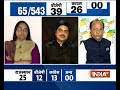 India TV-CNX Opinion Poll: How would Modi perform if elections were held today? Part-1