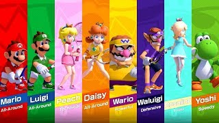 Mario Tennis Aces - All Characters