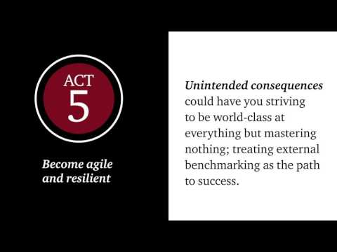 Strategy That Works: Act 5: Shape your culture