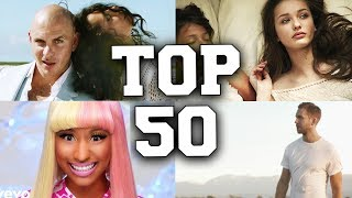 Top 50 Summer Throwback Songs (Yesterday's Summer Hits)