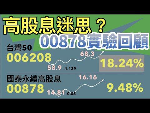高股息迷思?00878實驗回顧 vs 006208|投資試驗所 EP10|我是窮查理