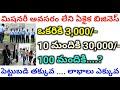 ఒక్క సారి సెట్ చేసుకుంటే చాలు నెలకు లక్షల్లో ఆదాయం | New Business Ideas Telugu | Low Invest Business
