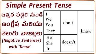 9th Class / 10th Class, Telugu, Paryaya Padalu, పర్యాయ