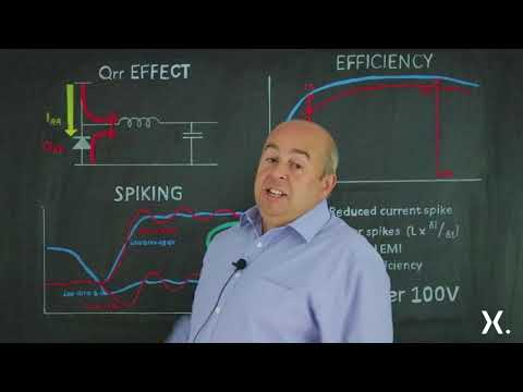 Quick Learning: Benefits of Nexperia Low Qrr MOSFETs in switching applications