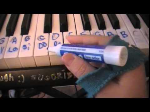 Nombre de las teclas del piano tutorial