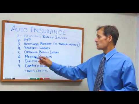 Basic Car Insurance Information - Car Insurance