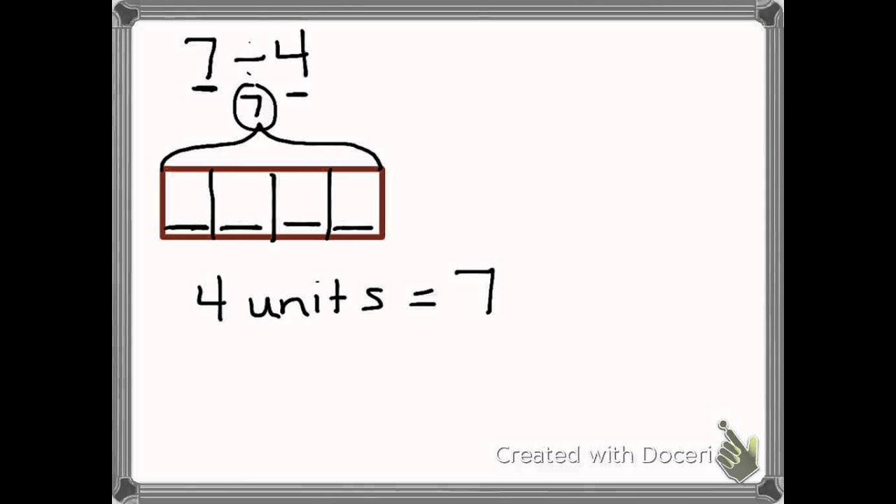 Grade 5 Module 4 Lesson 4 Youtube