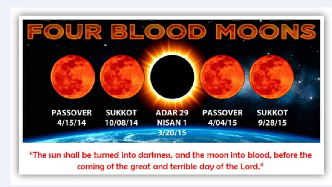 blood moon eclipse timeline - photo #11