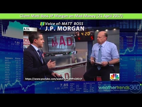 "Equity Reports from WT360 as seen on ""Mad Money"" with Jim Cramer"