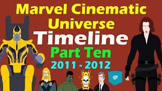 Marvel Cinematic Universe: Timeline (Part 8 - Spoilers)