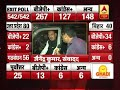 I dont have faith on the data given in exit poll: Ghulam Nabi Azad