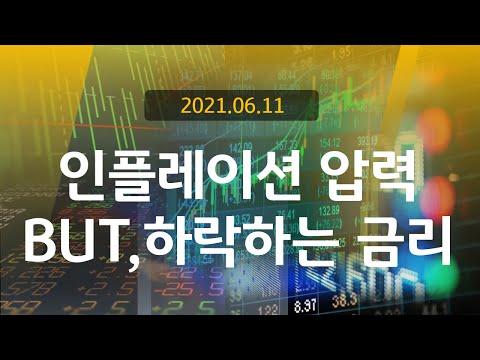 [Daily] 2021년 6월 11일 KB모닝 LIVE
