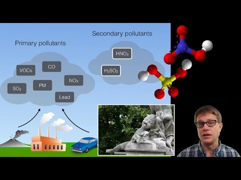 AIR Pollution Awareness BY Bozeman Science