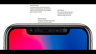 iPhone 8 / X TrueDepth camera explained in detail
